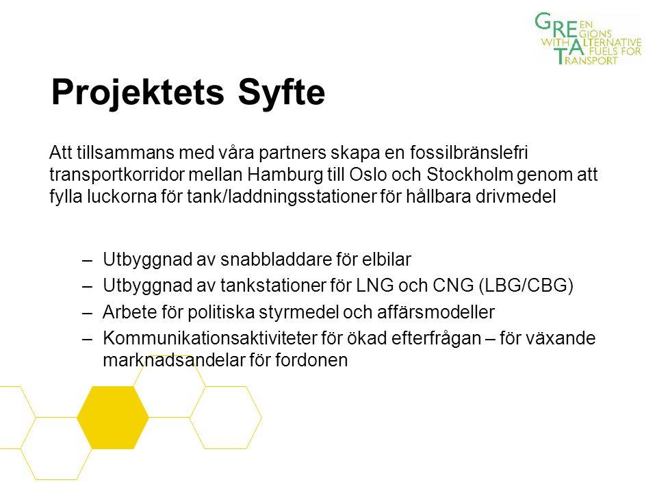 Projektets Syfte Att tillsammans med våra partners skapa en fossilbränslefri transportkorridor mellan Hamburg till Oslo och Stockholm genom att fylla luckorna för tank/laddningsstationer för hållbara drivmedel –Utbyggnad av snabbladdare för elbilar –Utbyggnad av tankstationer för LNG och CNG (LBG/CBG) –Arbete för politiska styrmedel och affärsmodeller –Kommunikationsaktiviteter för ökad efterfrågan – för växande marknadsandelar för fordonen