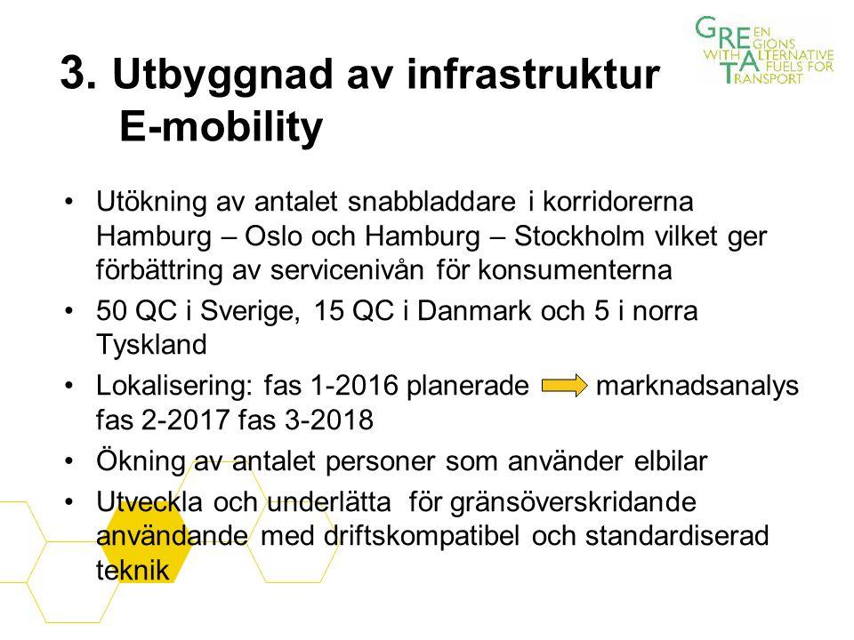 3. Utbyggnad av infrastruktur E-mobility Utökning av antalet snabbladdare i korridorerna Hamburg – Oslo och Hamburg – Stockholm vilket ger förbättring