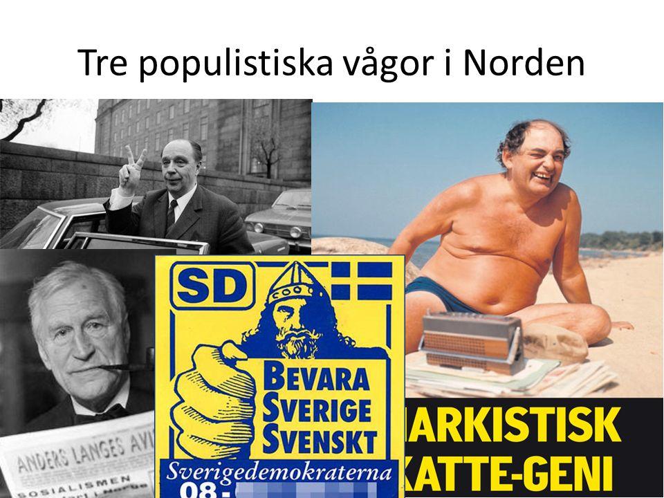 Tre populistiska vågor i Norden