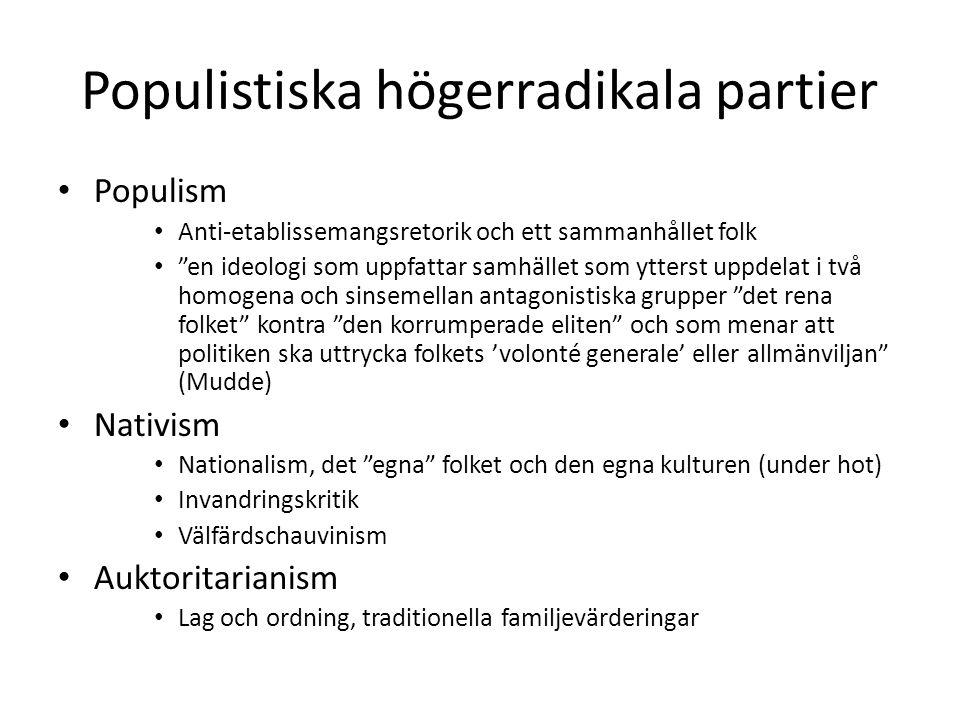"""Populistiska högerradikala partier Populism Anti-etablissemangsretorik och ett sammanhållet folk """"en ideologi som uppfattar samhället som ytterst uppd"""