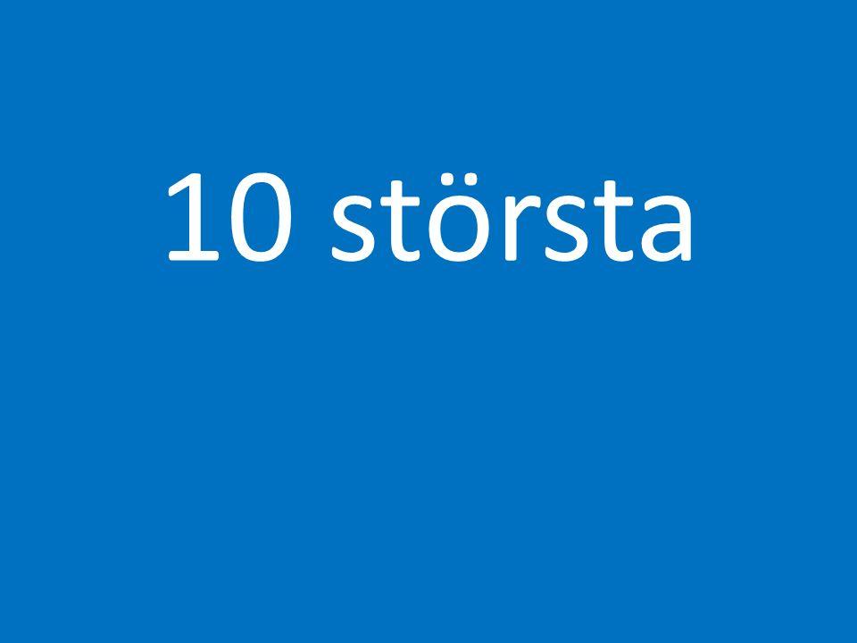 10 största