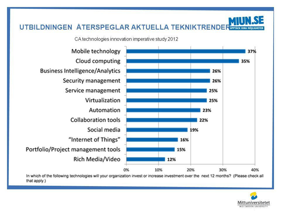 UTBILDNINGEN ÅTERSPEGLAR AKTUELLA TEKNIKTRENDER CA technologies innovation imperative study 2012