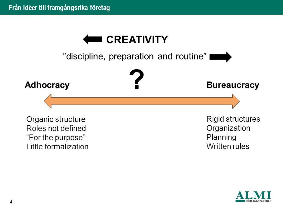 Från idéer till framgångsrika företag 4 BureaucracyAdhocracy Rigid structures Organization Planning Written rules CREATIVITY discipline, preparation and routine Organic structure Roles not defined For the purpose Little formalization ?