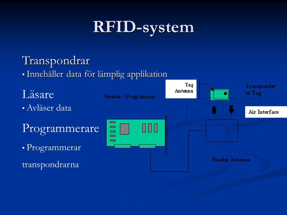 RFID-system Läsare Avläser data Transpondrar Innehåller data för lämplig applikation Innehåller data för lämplig applikation Programmerare Programmera