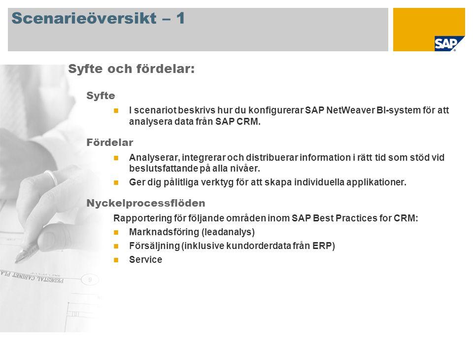 Scenarieöversikt – 2 Krav SAP NetWeaver BI SAP CRM 2007 SAP ECC 6.0 Företagsroller som deltar Användare som ansvarar för dataanalys SAP-applikationskrav: De viktigaste rapporterna beskrivs här för att du ska få en översikt över scenariot som presenteras i detta dokument.