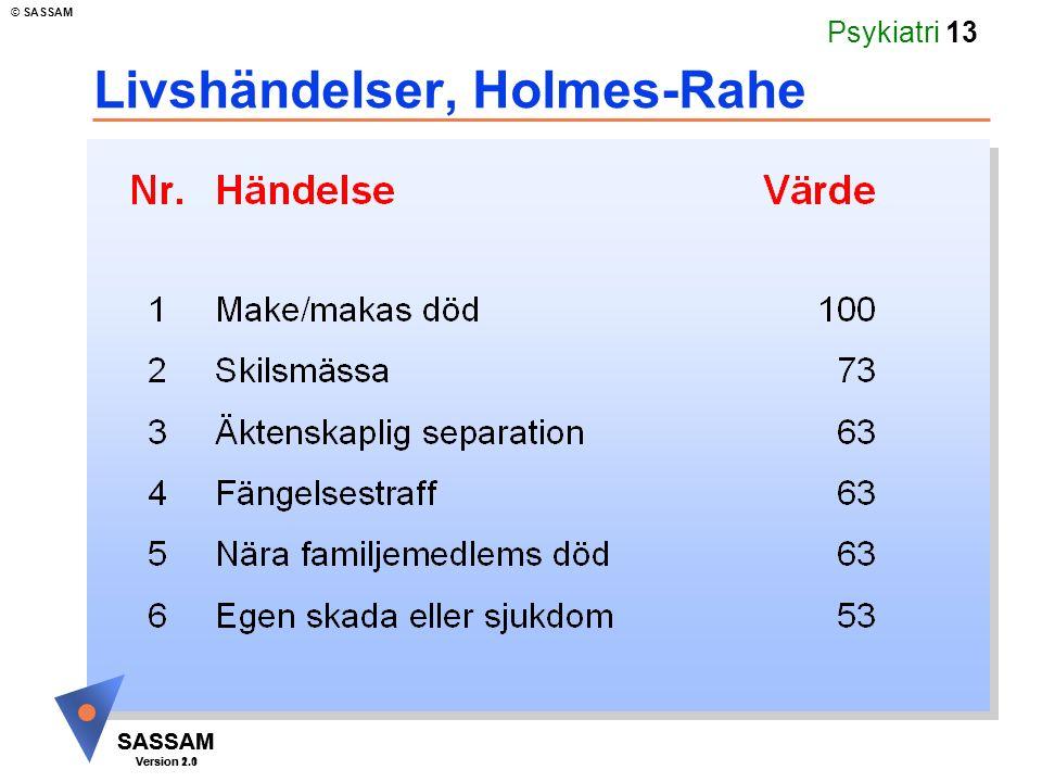 SASSAM Version 1.1 © SASSAM SASSAM Version 2.0 Psykiatri 13 Livshändelser, Holmes-Rahe