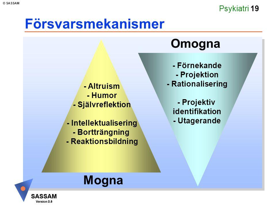 SASSAM Version 1.1 © SASSAM SASSAM Version 2.0 Psykiatri 19 Försvarsmekanismer - Altruism - Humor - Självreflektion - Intellektualisering - Bortträngning - Reaktionsbildning Mogna - Förnekande - Projektion - Rationalisering - Projektiv identifikation - Utagerande Omogna