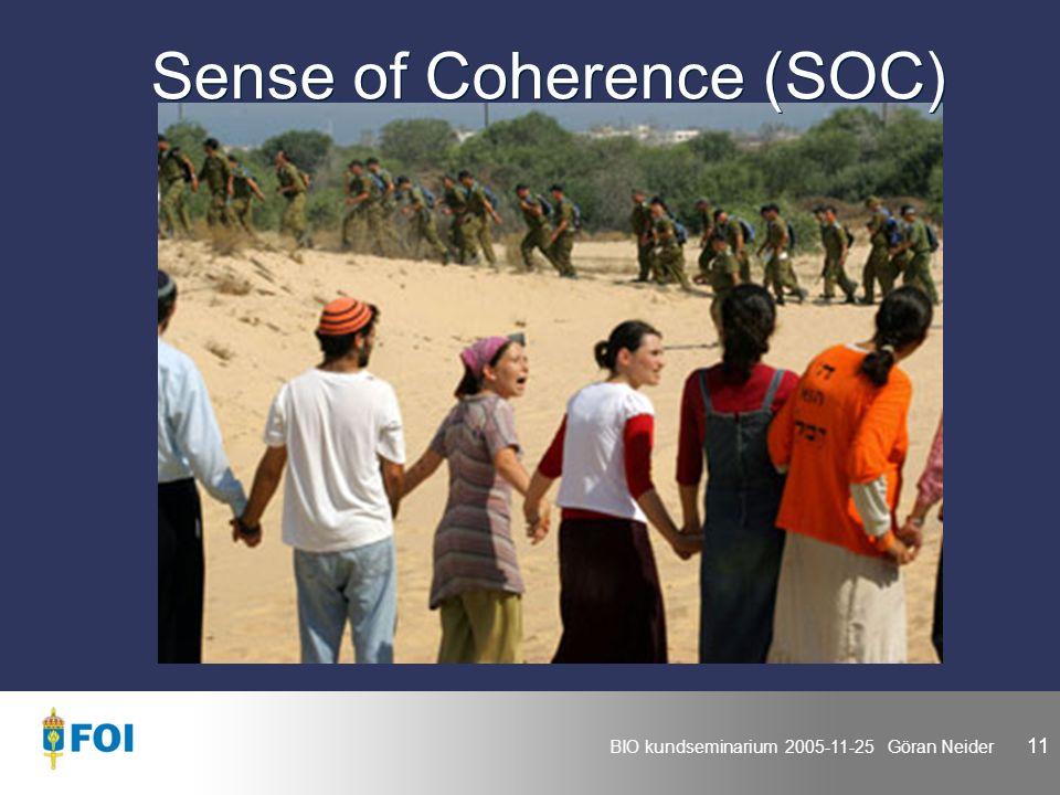 BIO kundseminarium 2005-11-25 Göran Neider 11 Sense of Coherence (SOC)