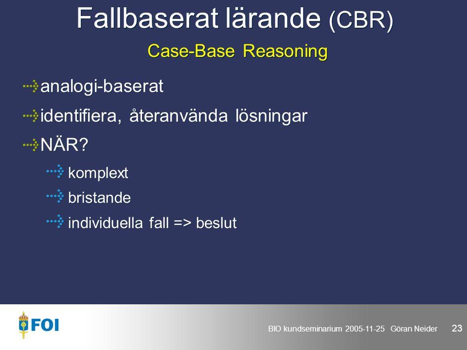 BIO kundseminarium 2005-11-25 Göran Neider 23 Fallbaserat lärande (CBR) Case-Base Reasoning analogi-baserat identifiera, återanvända lösningar NÄR.