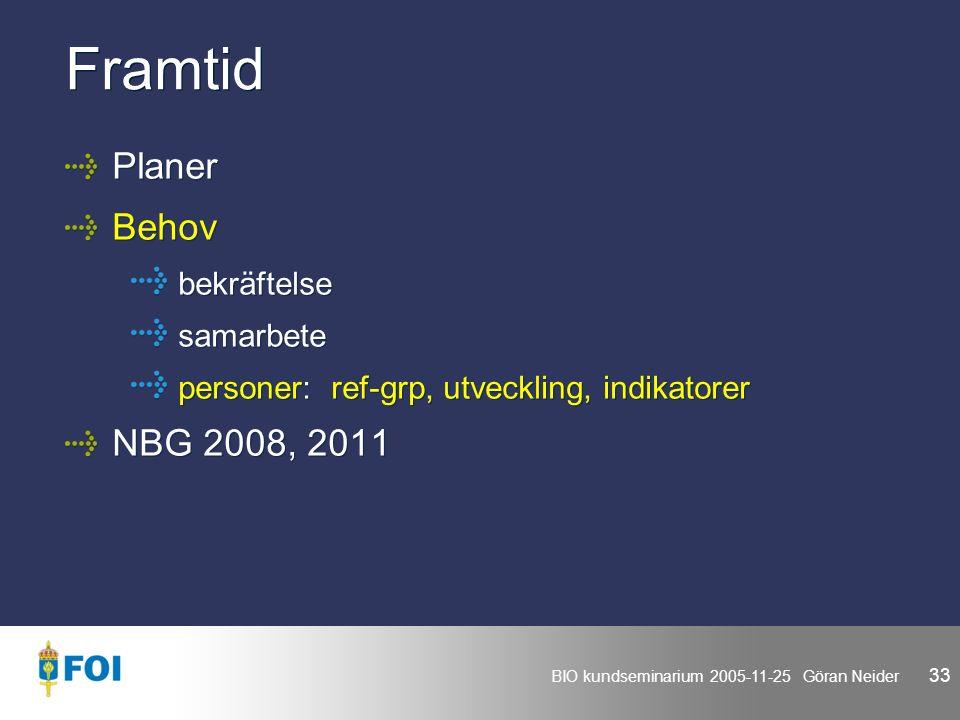 BIO kundseminarium 2005-11-25 Göran Neider 33 Framtid Planer Behov bekräftelse samarbete personer: ref-grp, utveckling, indikatorer NBG 2008, 2011 Planer Behov bekräftelse samarbete personer: ref-grp, utveckling, indikatorer NBG 2008, 2011