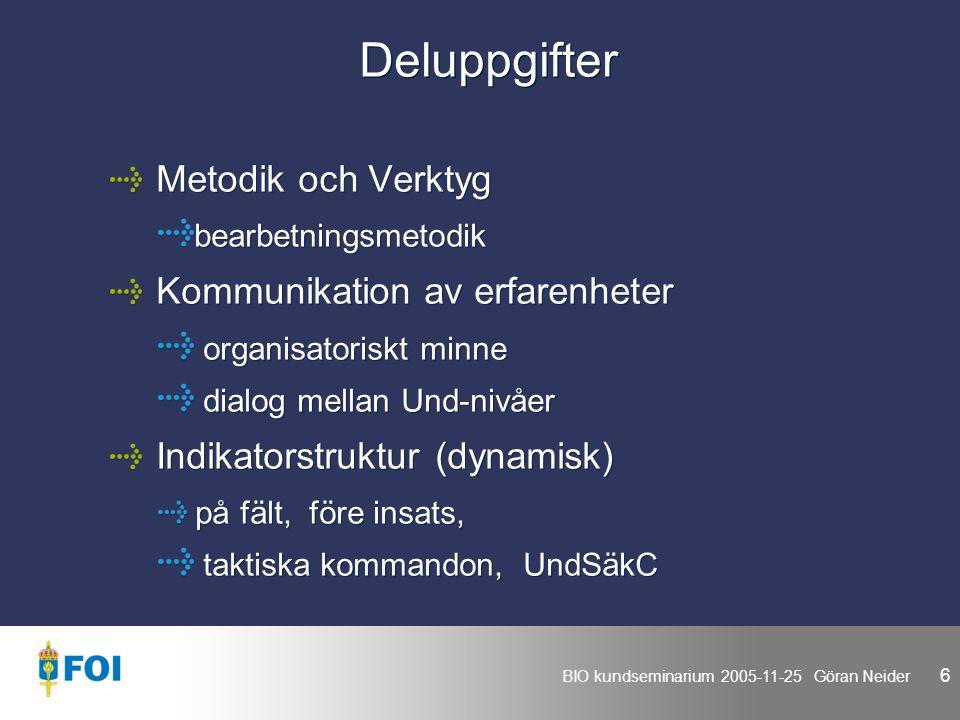 BIO kundseminarium 2005-11-25 Göran Neider 6 Deluppgifter Metodik och Verktyg bearbetningsmetodik Kommunikation av erfarenheter organisatoriskt minne dialog mellan Und-nivåer Indikatorstruktur (dynamisk) på fält, före insats, taktiska kommandon, UndSäkC Metodik och Verktyg bearbetningsmetodik Kommunikation av erfarenheter organisatoriskt minne dialog mellan Und-nivåer Indikatorstruktur (dynamisk) på fält, före insats, taktiska kommandon, UndSäkC