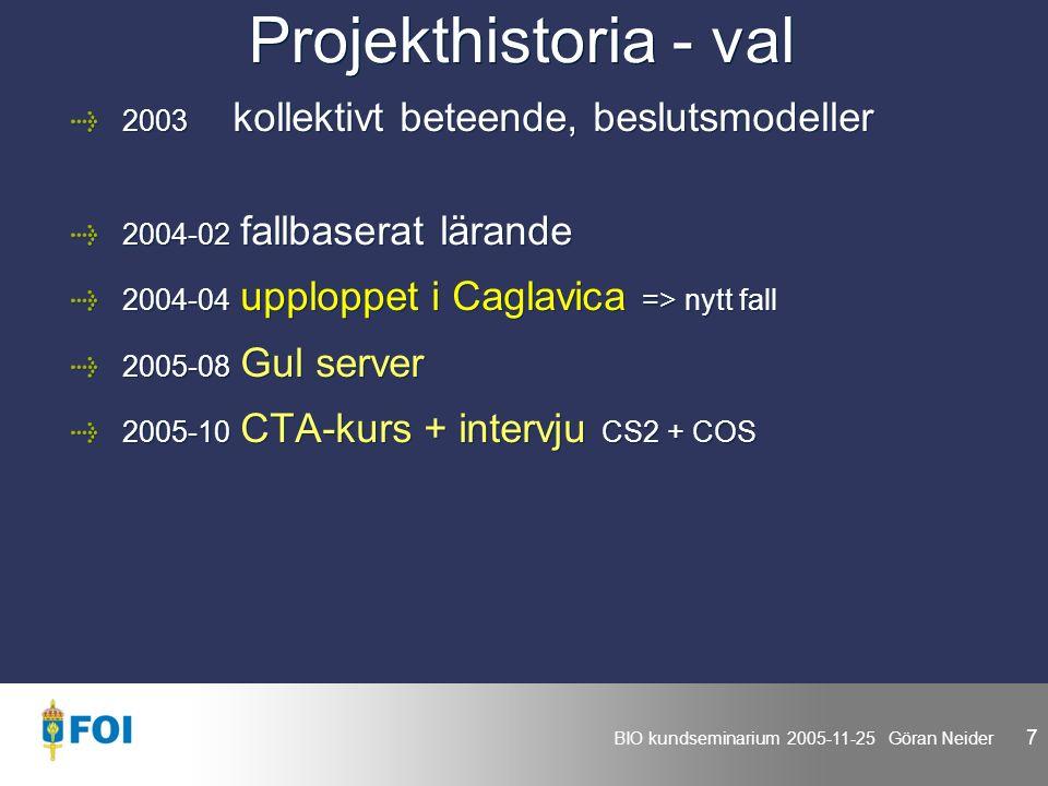 BIO kundseminarium 2005-11-25 Göran Neider 7 Projekthistoria - val 2003 kollektivt beteende, beslutsmodeller 2004-02 fallbaserat lärande 2004-04 upploppet i Caglavica => nytt fall 2005-08 Gul server 2005-10 CTA-kurs + intervju CS2 + COS 2003 kollektivt beteende, beslutsmodeller 2004-02 fallbaserat lärande 2004-04 upploppet i Caglavica => nytt fall 2005-08 Gul server 2005-10 CTA-kurs + intervju CS2 + COS