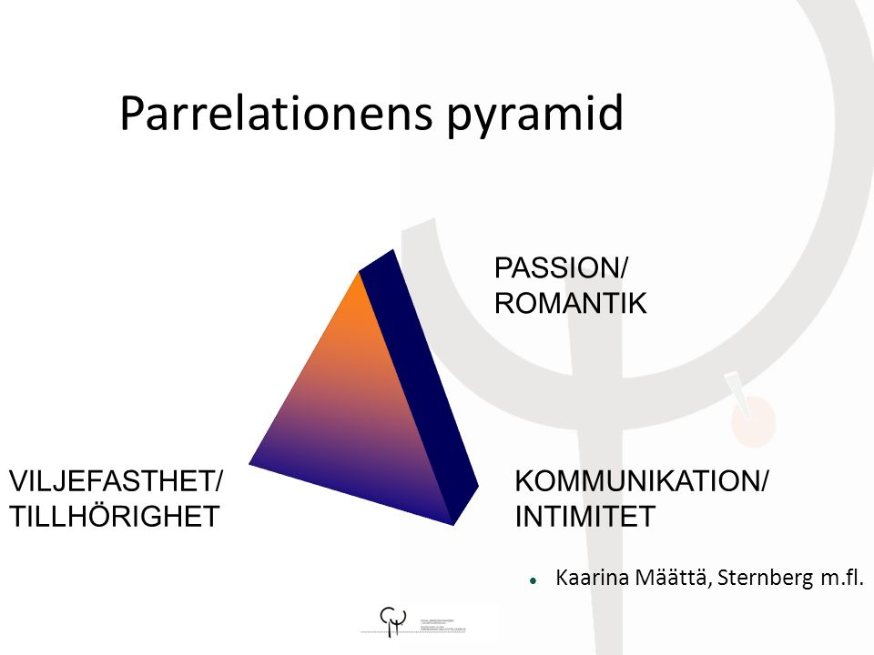 Parrelationens pyramid Kaarina Määttä, Sternberg m.fl.
