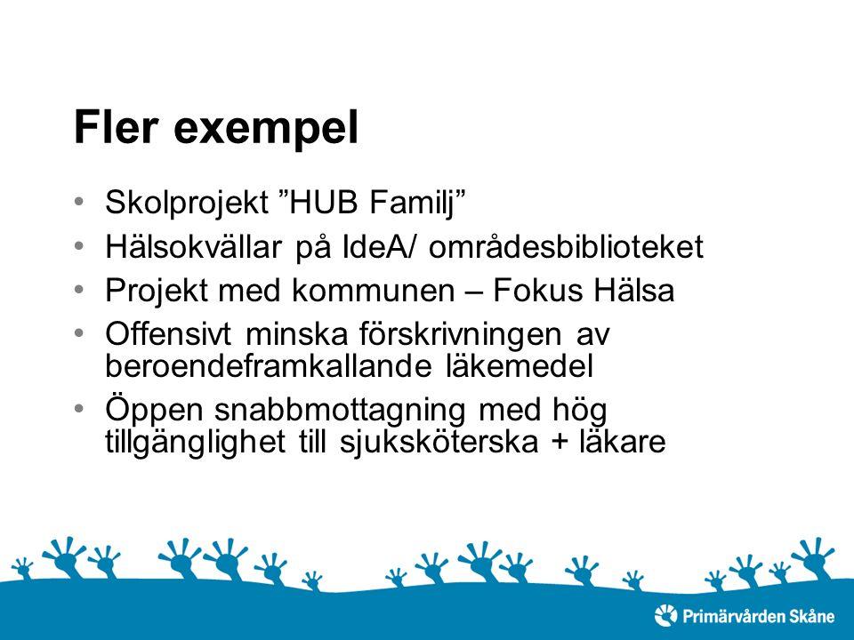 Fler exempel Skolprojekt HUB Familj Hälsokvällar på IdeA/ områdesbiblioteket Projekt med kommunen – Fokus Hälsa Offensivt minska förskrivningen av beroendeframkallande läkemedel Öppen snabbmottagning med hög tillgänglighet till sjuksköterska + läkare