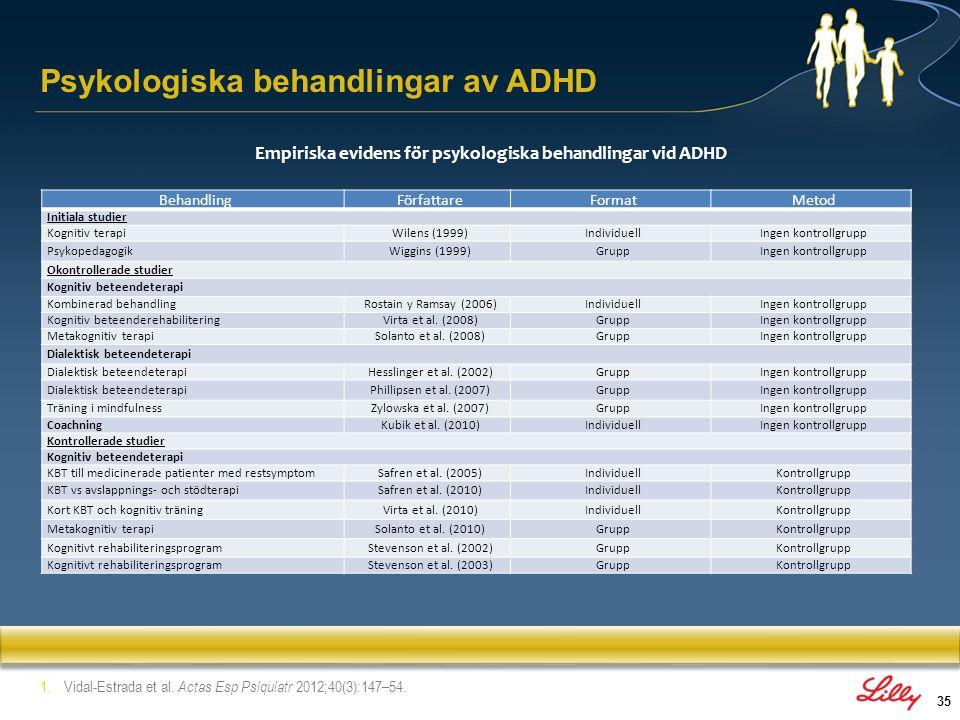 35 1.Vidal-Estrada et al. Actas Esp Psiquiatr 2012;40(3):147–54. Psykologiska behandlingar av ADHD BehandlingFörfattareFormatMetod Initiala studier Ko