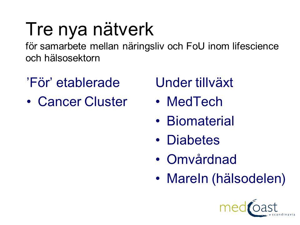 Tre nya nätverk för samarbete mellan näringsliv och FoU inom lifescience och hälsosektorn 'För' etablerade Cancer Cluster Under tillväxt MedTech Biomaterial Diabetes Omvårdnad MareIn (hälsodelen)