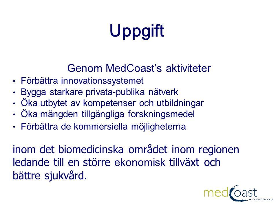 Uppgift Genom MedCoast's aktiviteter Förbättra innovationssystemet Bygga starkare privata-publika nätverk Öka utbytet av kompetenser och utbildningar Öka mängden tillgängliga forskningsmedel Förbättra de kommersiella möjligheterna inom det biomedicinska området inom regionen ledande till en större ekonomisk tillväxt och bättre sjukvård.