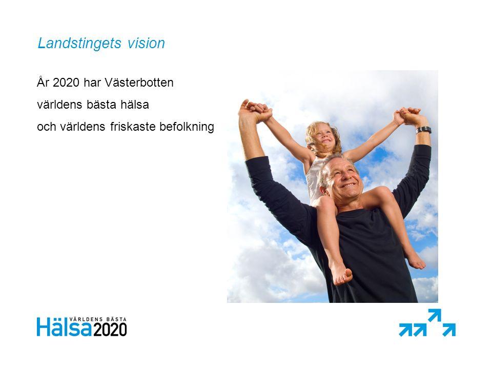 Landstingets vision År 2020 har Västerbotten världens bästa hälsa och världens friskaste befolkning