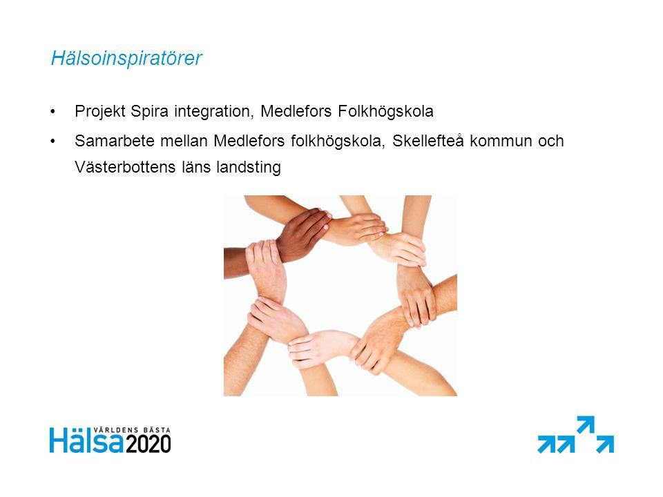 Hälsoinspiratörer Projekt Spira integration, Medlefors Folkhögskola Samarbete mellan Medlefors folkhögskola, Skellefteå kommun och Västerbottens läns landsting