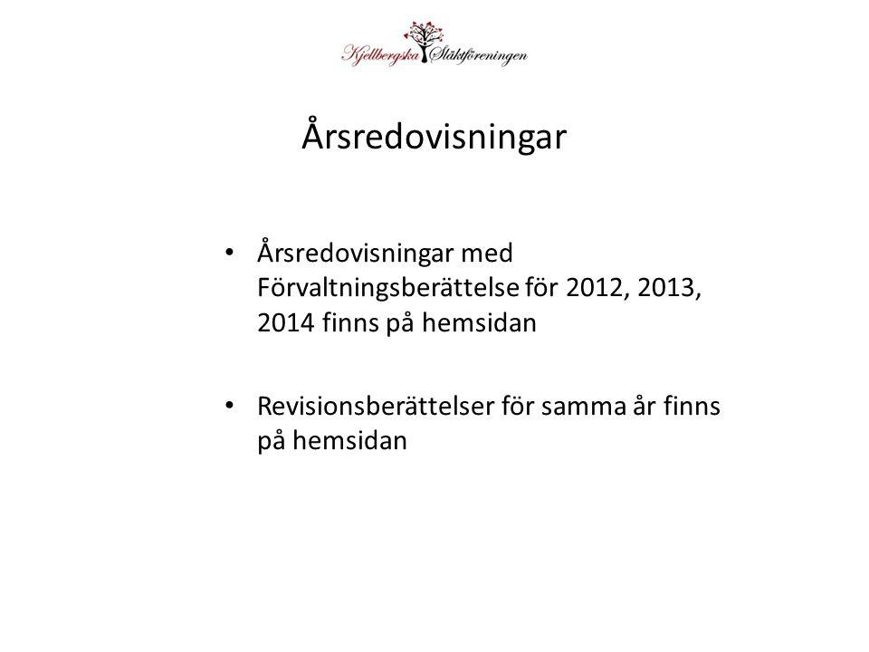 Årsredovisningar Årsredovisningar med Förvaltningsberättelse för 2012, 2013, 2014 finns på hemsidan Revisionsberättelser för samma år finns på hemsida