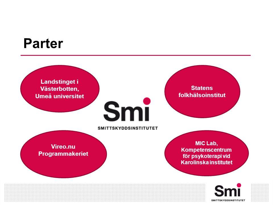 Parter MIC Lab, Kompetenscentrum för psykoterapi vid Karolinska institutet Landstinget i Västerbotten, Umeå universitet Statens folkhälsoinstitut Vireo.nu Programmakeriet