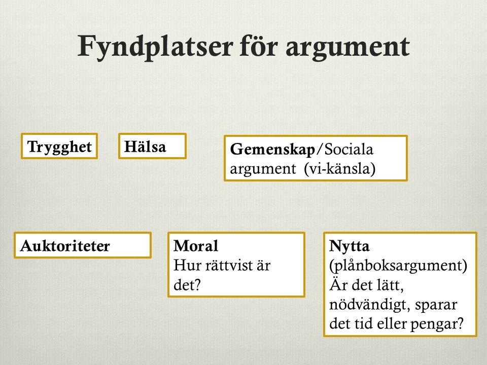 Fyndplatser för argument Trygghet Gemenskap /Sociala argument (vi-känsla) Hälsa Nytta (plånboksargument) Är det lätt, nödvändigt, sparar det tid eller pengar.