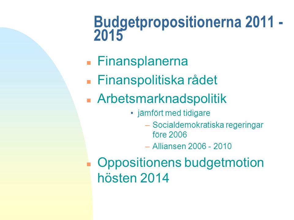 Budgetpropositionerna 2011 - 2015 n Finansplanerna n Finanspolitiska rådet n Arbetsmarknadspolitik jämfört med tidigare –Socialdemokratiska regeringar före 2006 –Alliansen 2006 - 2010 n Oppositionens budgetmotion hösten 2014