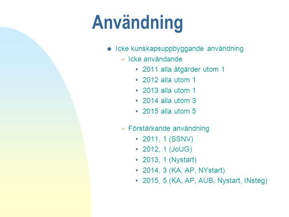 Användning u Icke kunskapsuppbyggande användning F Icke användande 2011 alla åtgärder utom 1 2012 alla utom 1 2013 alla utom 1 2014 alla utom 3 2015 alla utom 5 F Förstärkande användning 2011, 1 (SSNV) 2012, 1 (JoUG) 2013, 1 (Nystart) 2014, 3 (KA, AP, NYstart) 2015, 5 (KA, AP, AUB, Nystart, INsteg)