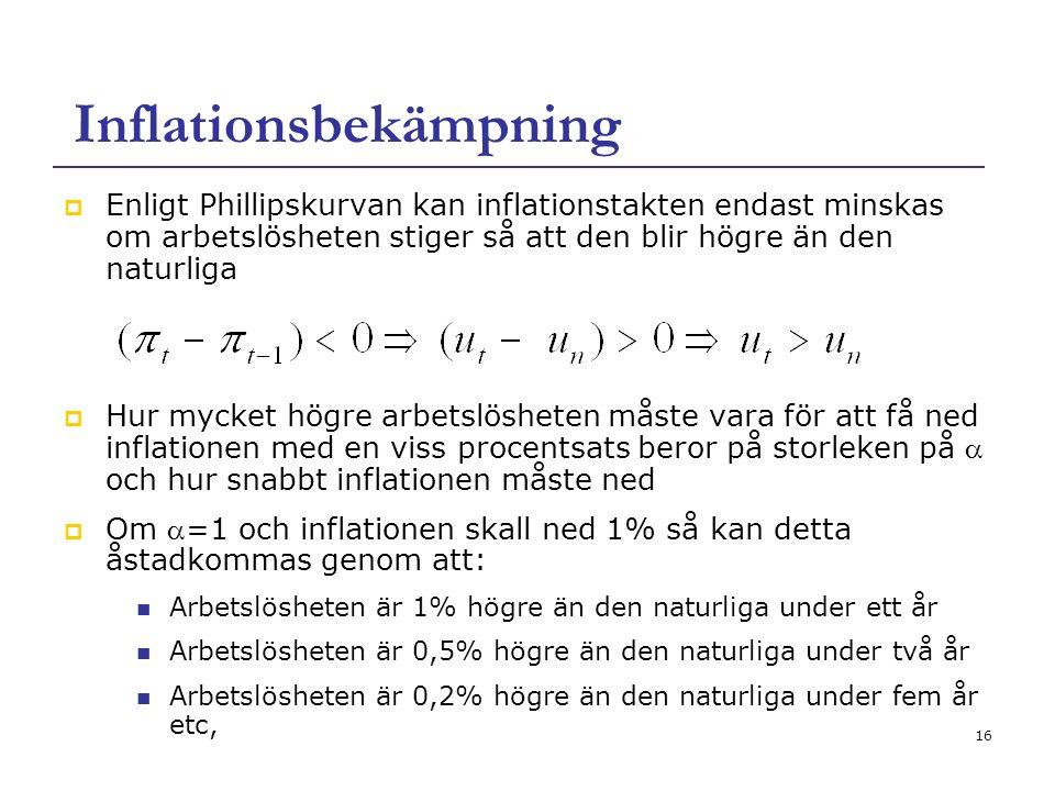 16 Inflationsbekämpning  Enligt Phillipskurvan kan inflationstakten endast minskas om arbetslösheten stiger så att den blir högre än den naturliga  Hur mycket högre arbetslösheten måste vara för att få ned inflationen med en viss procentsats beror på storleken på  och hur snabbt inflationen måste ned  Om =1 och inflationen skall ned 1% så kan detta åstadkommas genom att: Arbetslösheten är 1% högre än den naturliga under ett år Arbetslösheten är 0,5% högre än den naturliga under två år Arbetslösheten är 0,2% högre än den naturliga under fem år etc,