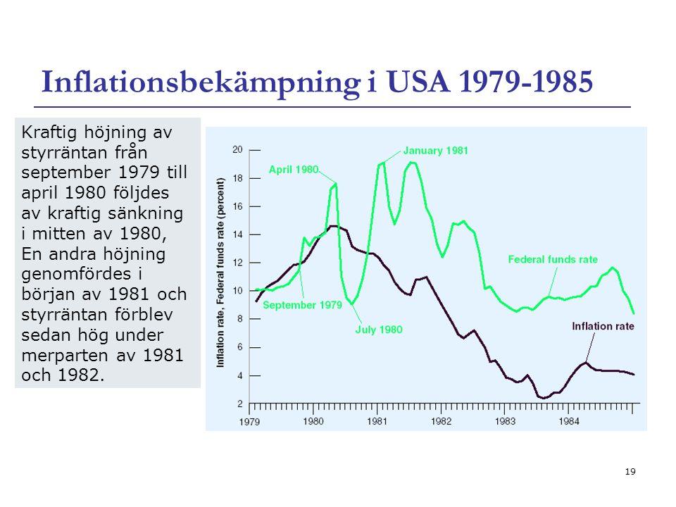 19 Inflationsbekämpning i USA 1979-1985 Kraftig höjning av styrräntan från september 1979 till april 1980 följdes av kraftig sänkning i mitten av 1980, En andra höjning genomfördes i början av 1981 och styrräntan förblev sedan hög under merparten av 1981 och 1982.