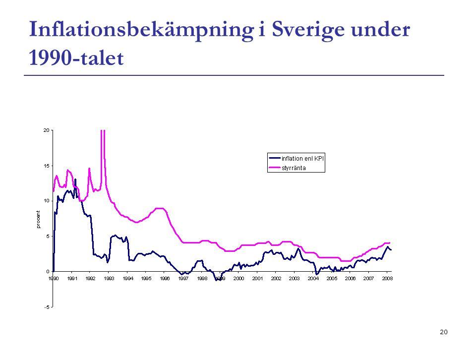 20 Inflationsbekämpning i Sverige under 1990-talet