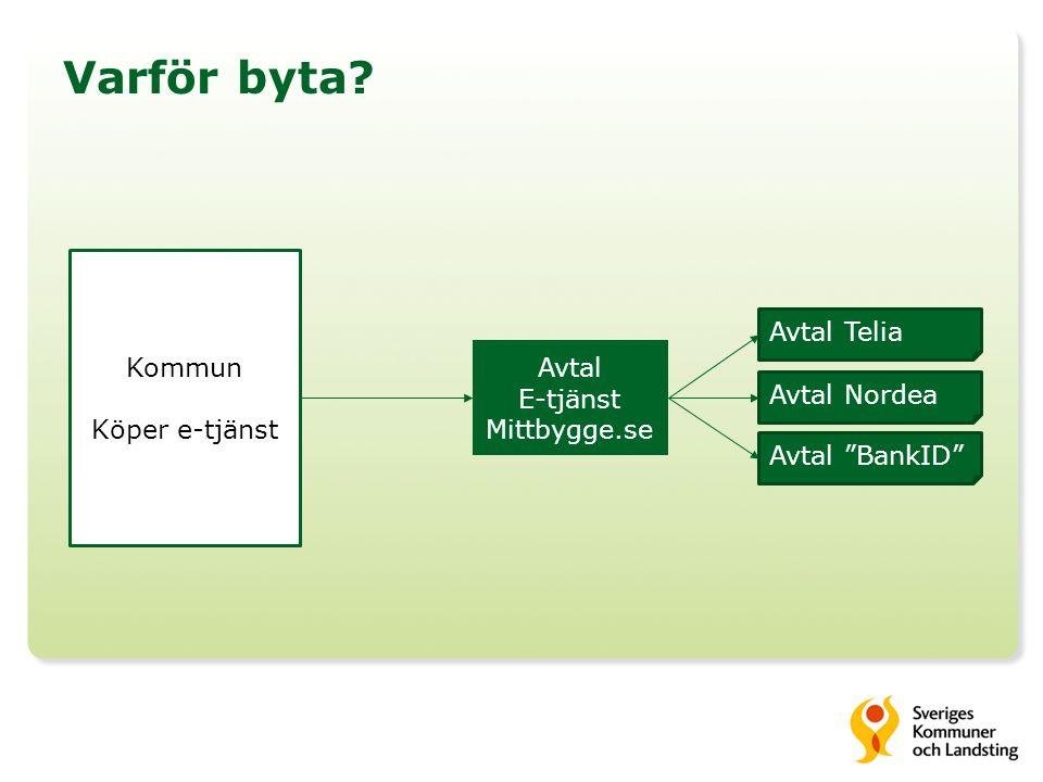 Vad ska jag göra för att mina e-tjänster ska kunna använda Svensk e-legitimation.