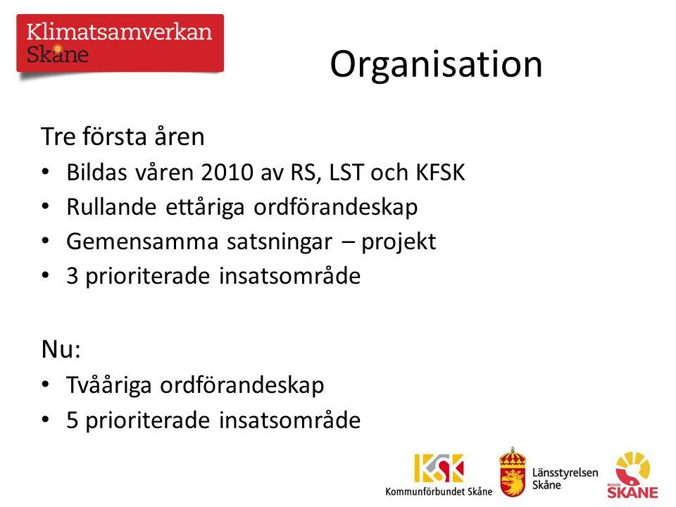 Organisation Tre första åren Bildas våren 2010 av RS, LST och KFSK Rullande ettåriga ordförandeskap Gemensamma satsningar – projekt 3 prioriterade insatsområde Nu: Tvååriga ordförandeskap 5 prioriterade insatsområde