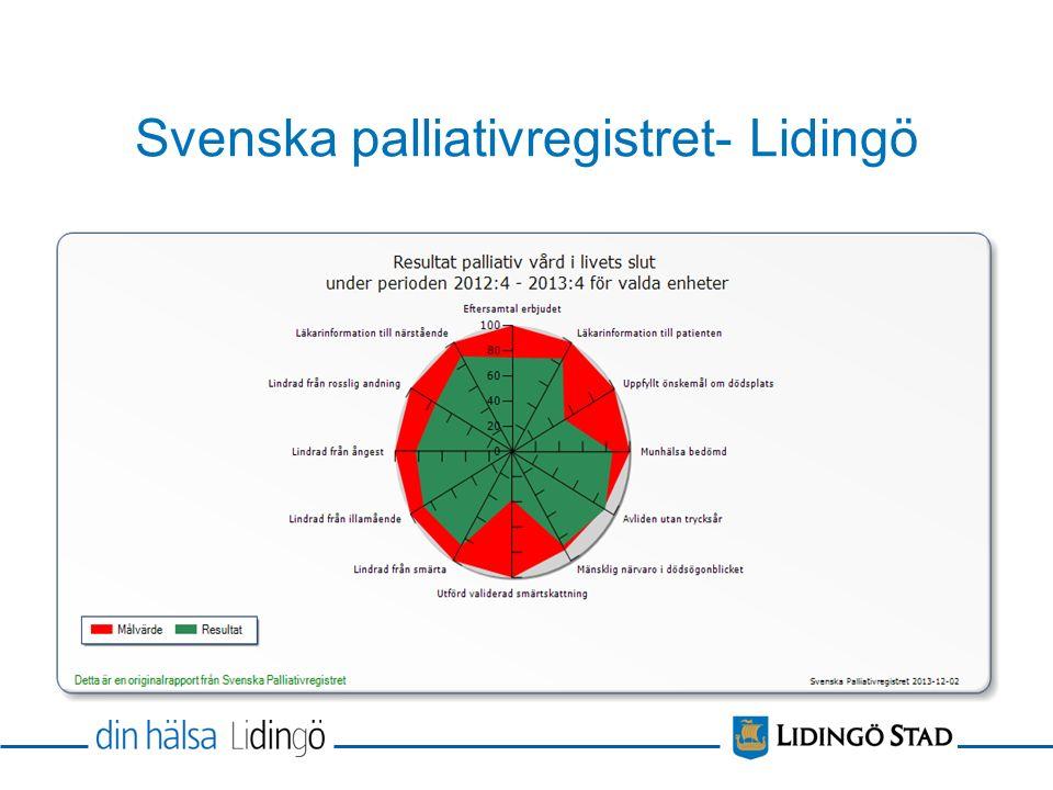 Svenska palliativregistret- Lidingö