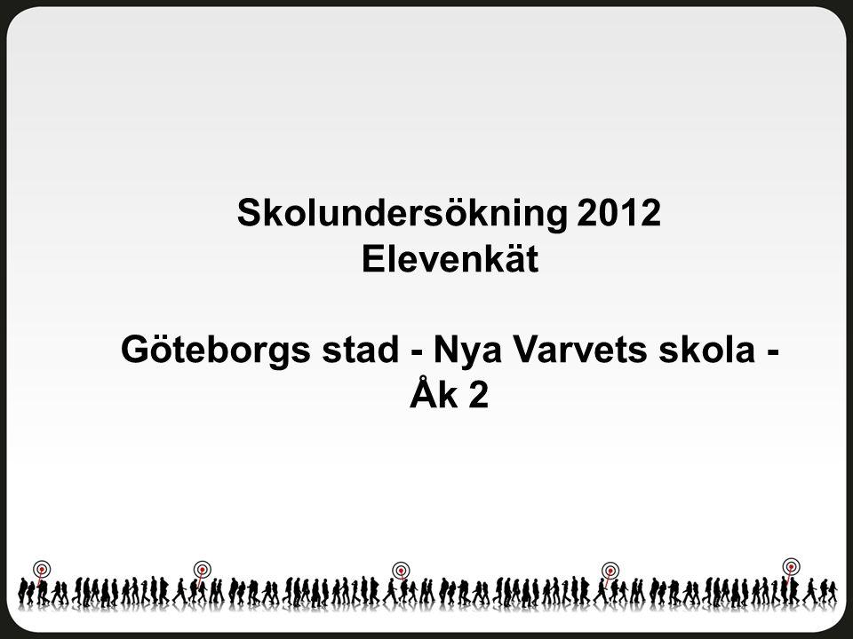Skolundersökning 2012 Elevenkät Göteborgs stad - Nya Varvets skola - Åk 2