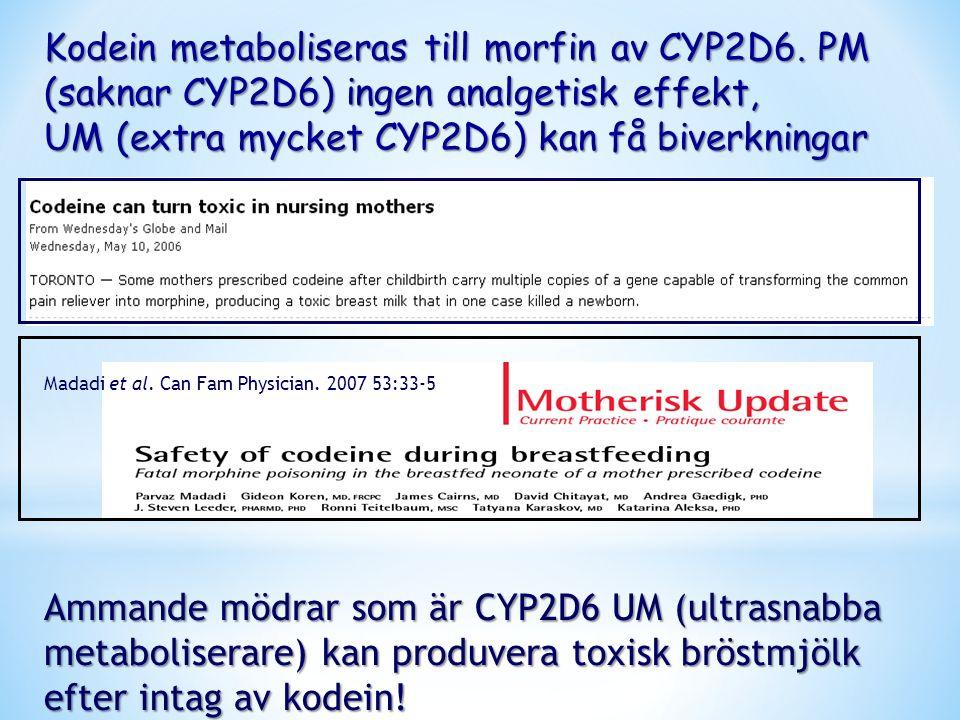Kodein metaboliseras till morfin av CYP2D6. PM (saknar CYP2D6) ingen analgetisk effekt, UM (extra mycket CYP2D6) kan få biverkningar Ammande mödrar so