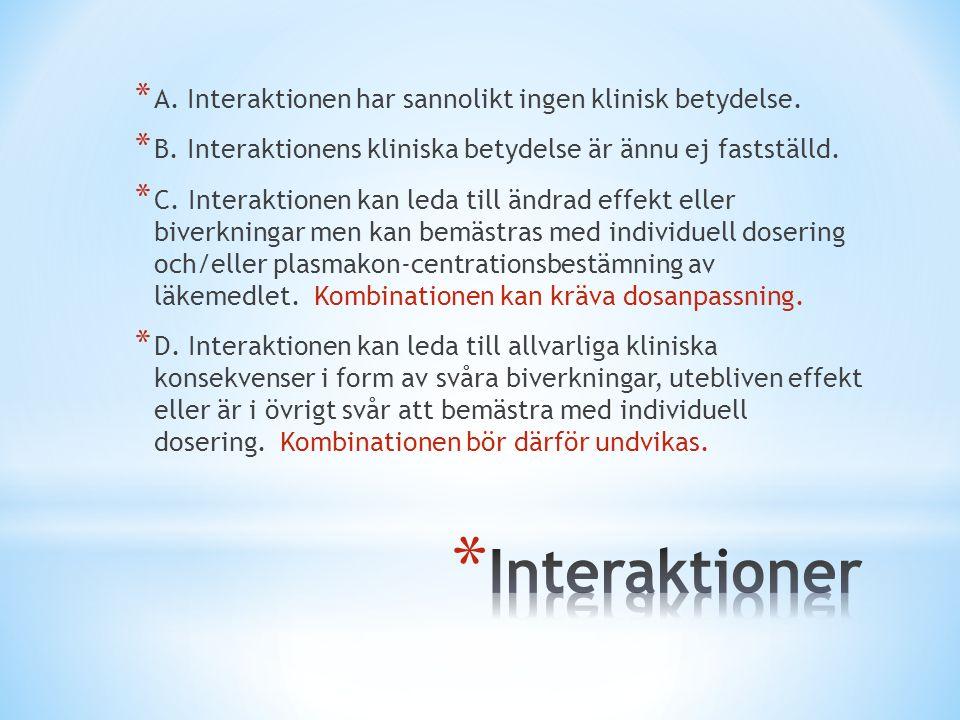 * A. Interaktionen har sannolikt ingen klinisk betydelse. * B. Interaktionens kliniska betydelse är ännu ej fastställd. * C. Interaktionen kan leda ti
