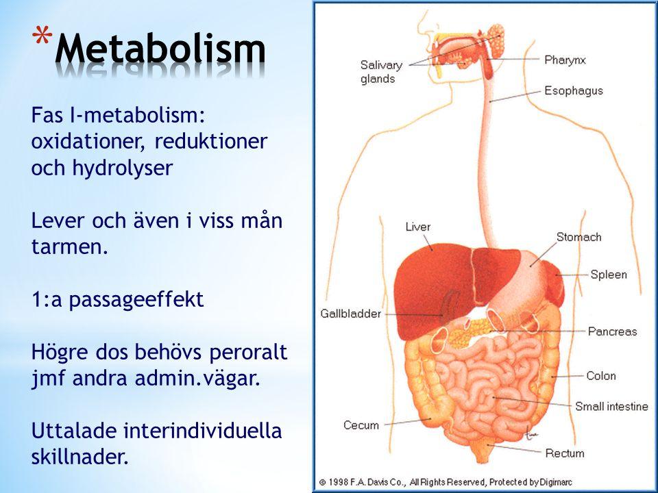 Fas I-metabolism: oxidationer, reduktioner och hydrolyser Lever och även i viss mån tarmen. 1:a passageeffekt Högre dos behövs peroralt jmf andra admi