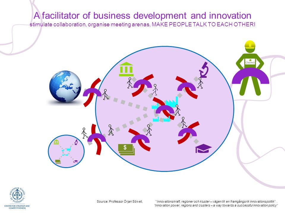 $ A facilitator of business development and innovation stimulate collaboration, organise meeting arenas, MAKE PEOPLE TALK TO EACH OTHER.
