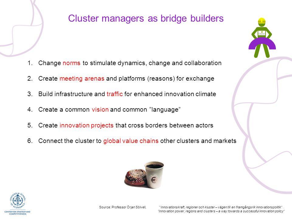 $ Cleantech Östergötland the Cluster managers as the bridge builders Source: Professor Örjan Sölvell, Innovationskraft, regioner och kluster – vägen till en framgångsrik innovationspolitik .