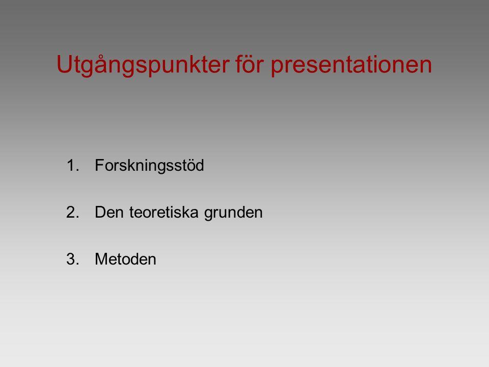 Utgångspunkter för presentationen 1.Forskningsstöd 2.Den teoretiska grunden 3.Metoden