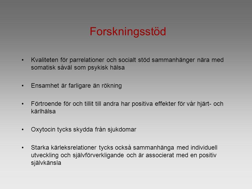 Forskningsstöd Kvaliteten för parrelationer och socialt stöd sammanhänger nära med somatisk såväl som psykisk hälsa Ensamhet är farligare än rökning F