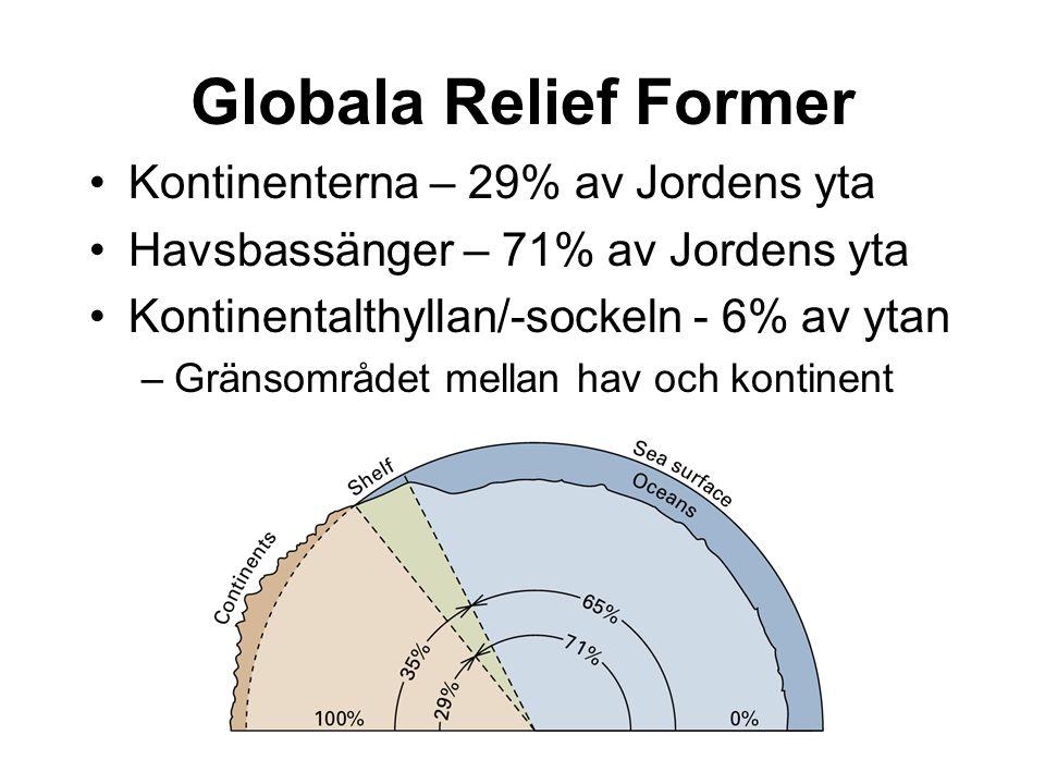 Globala Relief Former Kontinenterna – 29% av Jordens yta Havsbassänger – 71% av Jordens yta Kontinentalthyllan/-sockeln - 6% av ytan –Gränsområdet mel