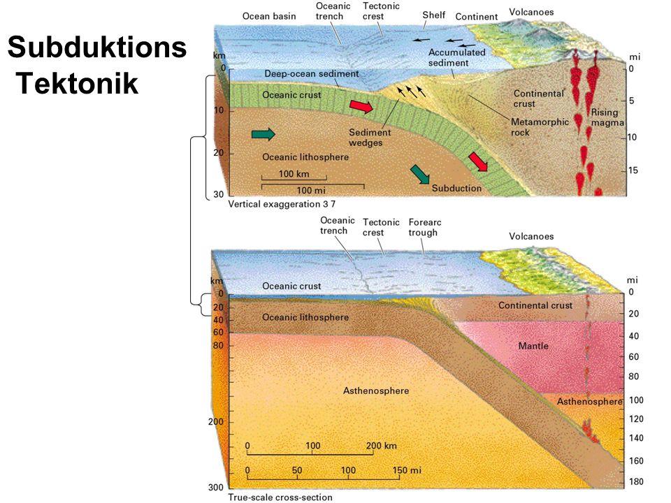 Subduktions Tektonik