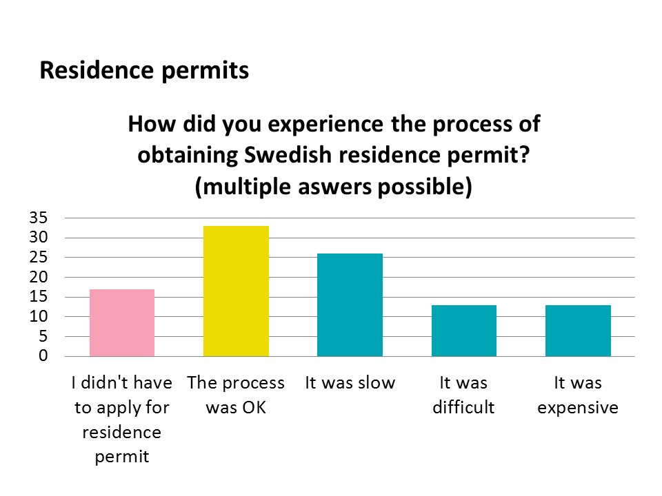 Eng Residence permits