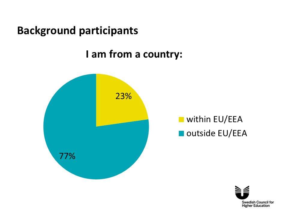 Eng Background participants
