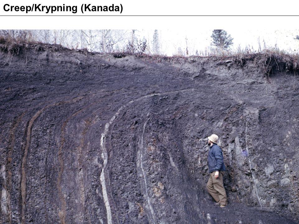 Creep/Krypning (Kanada)
