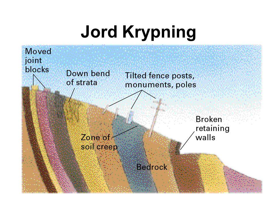 Jord Krypning
