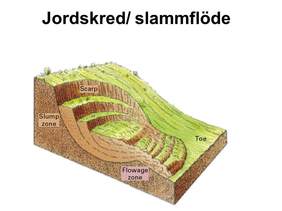 Jordskred/ slammflöde