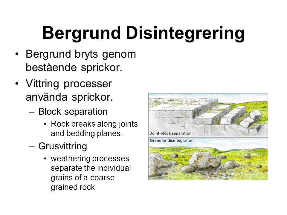 Bergrund Disintegrering Bergrund bryts genom bestående sprickor.